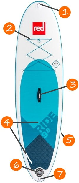 "Red Paddle Co 9'8"" Ride iSUP Board Features"