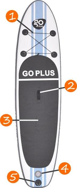 Goplus 10' iSUP Cruiser Features