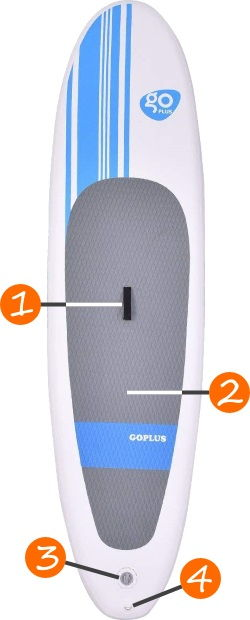 Goplus Inflatable 10′ SUP Board Features