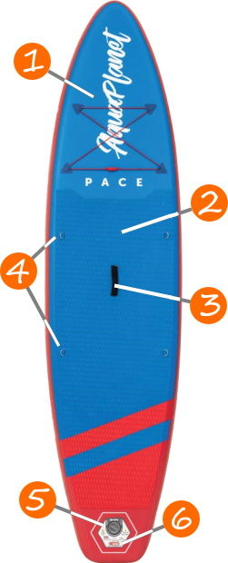 Aquaplanet 10ft 6 Pace iSUP Board Features
