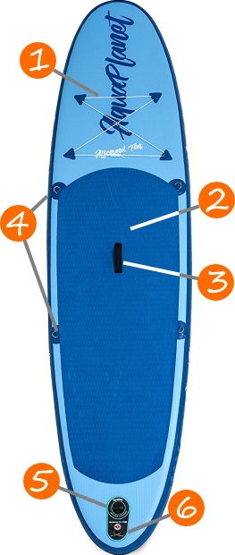 SUP Stand Up Paddle board Aquaplanet 10ft Allround Complete Kit.