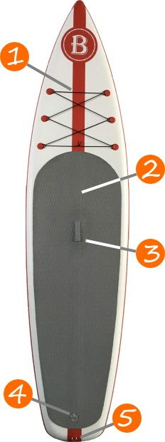"Features of BRIGHT BLUE All Round Touring 11'6"" iSUP Board"