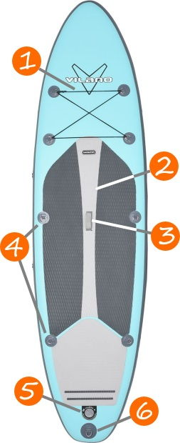 What Are The Features of Vilano Navigator 10'6 iSUP?