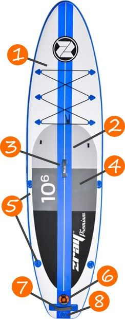 Zray A2 10'6 iSUP Board Features