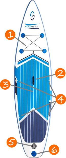 Aqua Spirit 10' iSUP Board Features
