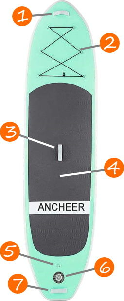 Ancheer AS10 10' iSUP Board Features