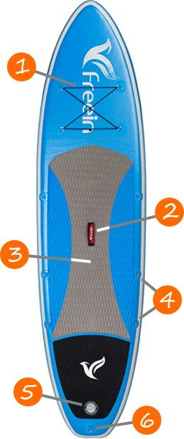 Freein 10'6 iSUP Board Features
