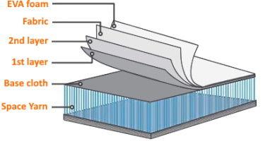 Freein 10'6 iSUP Construction Illustration