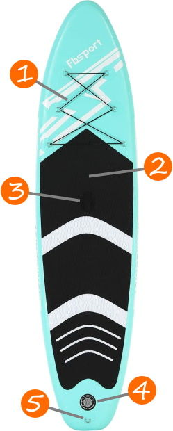 Fbsport 10' iSUP Board Features