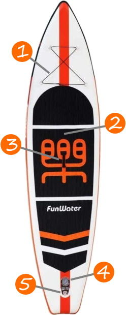 FunWater 11' Cruise iSUP Board Features