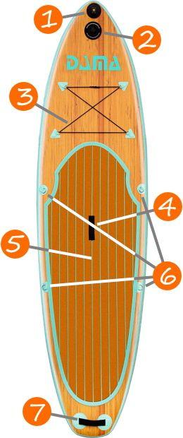 DAMA 9'6 iSUP Board Features